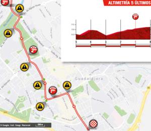 Mapa a profil závěrečných kilometrů 17. etapy Vuelty 2019