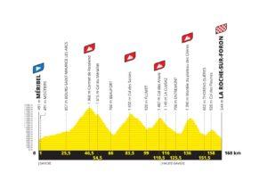 Profil osmnácté etapy Tour de France 2020 - první verze